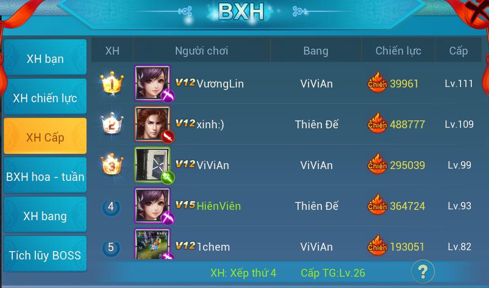 [Hoạt Động] Bảng Xếp Hạng - 4