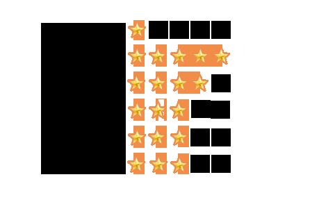Giang Hồ Kỳ Hiệp - Giới thiệu phái Thiên Vương