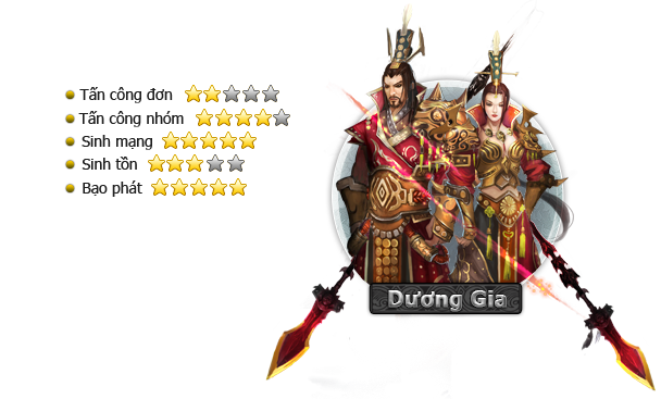 Dương Gia
