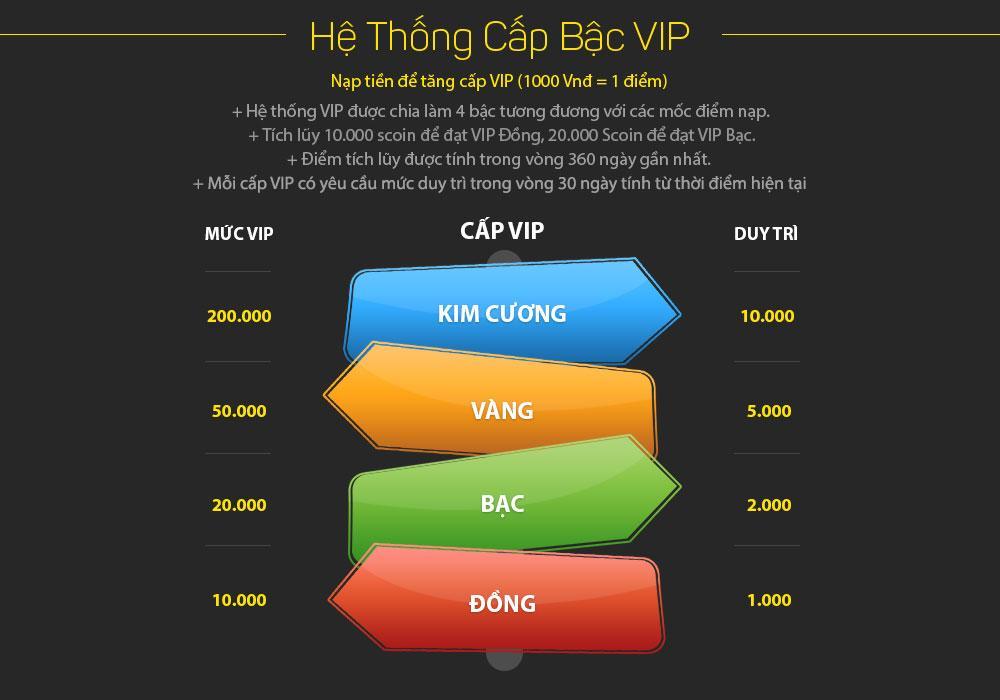 [VIP] - Chính thức ra mắt chương trình VIPCARE MỚI - 1