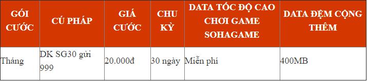 [Hướng Dẫn] Kích Hoạt Gói Game Data cho MobiFone - 4
