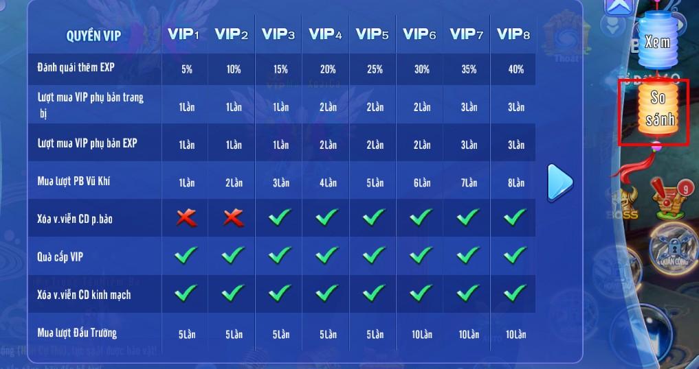 [Cấp VIP] - Đặc Quyền VIP trong Soái Ca Truyền Thuyết - 4