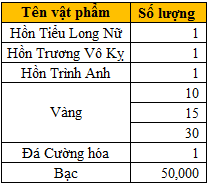 Mở server Trúc Sơn vào 10h00 ngày 08/01/2017 - 6