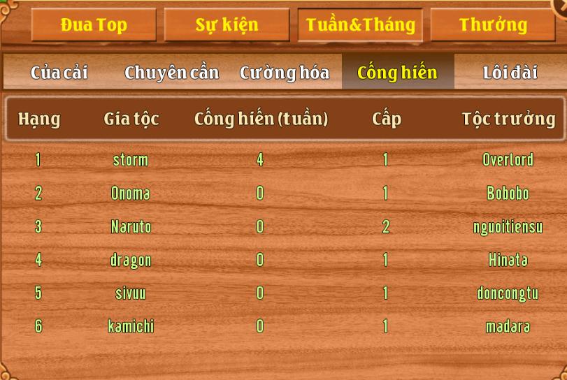 [Tính Năng] Bảng Xếp Hạng Trong Làng Lá Phiêu Lưu Ký - 4