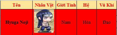 nhan-vat-he-thong-nhan-vat-neji