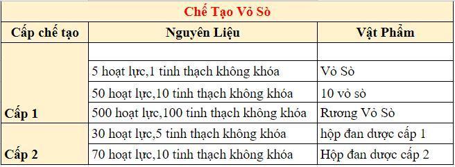 [Tính Năng] Kho Báu Trong Làng Lá Phiêu Lưu Ký - 6
