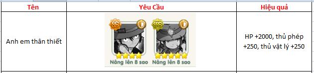 [Tướng] Luffy - 5
