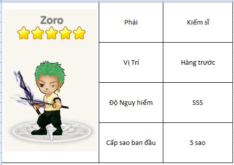 [Tướng] Zoro - 1