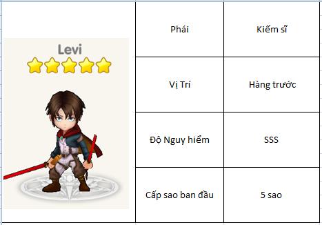 [Tướng] Levi - 1