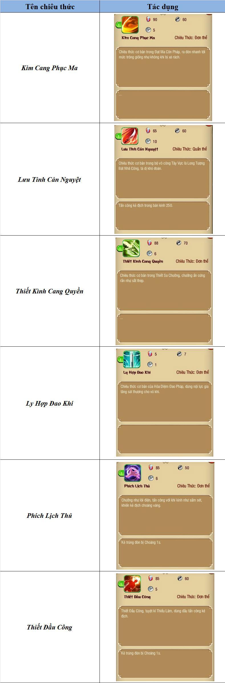 Giới Thiệu Chiêu Thức Trong Mộng Võ Lâm - Phần 1 - 6