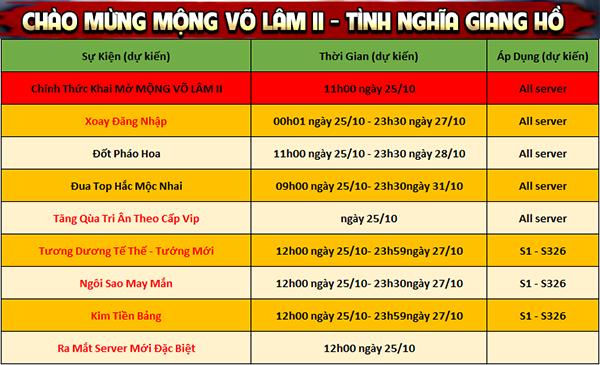 11h00 ngày 25/10 Mộng Võ Lâm 2 chính thức xuất quân - 2