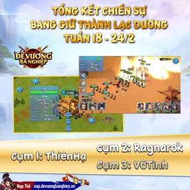 [Cộng Đồng] Vinh danh thành Lạc Dương tuần 18/2 - 24/2