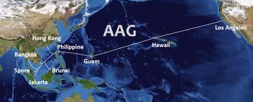 [Thông Báo] Cáp Quang Biển AAG Gặp Sự Cố, Đầu Tháng 9 Mới Sửa Xong